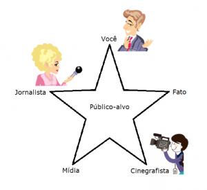 estrela-comunicacao